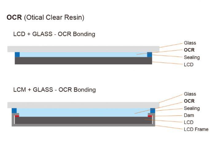 OCR_bonding